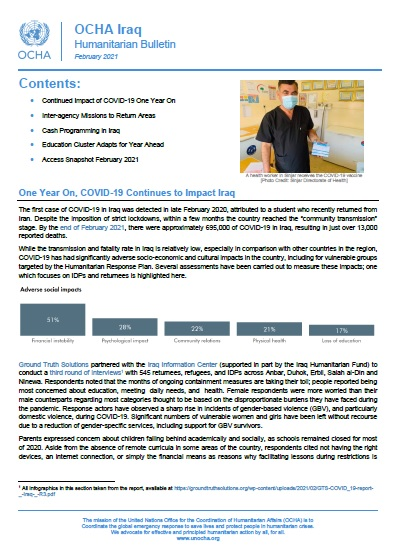 OCHA Iraq Humanitarian Bulletin February 2021