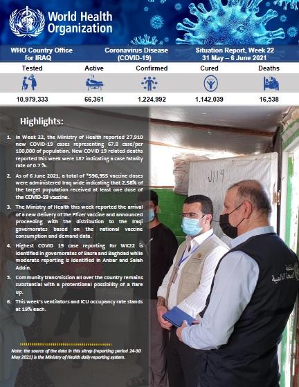 مرض فيروس كورونا (كوفيد 19) | تقرير الحالة الأسبوعي (الاسبوع 22 ):  31 مايو/ايار الى 6 يونيو / حزيران | منظمة الصحة العالمية