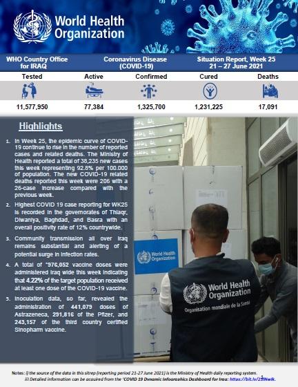 Iraq: Coronavirus Disease 2021 (COVID-19) - Situation Report , (Week 25) (21 - 27 June 2021 )| WHO