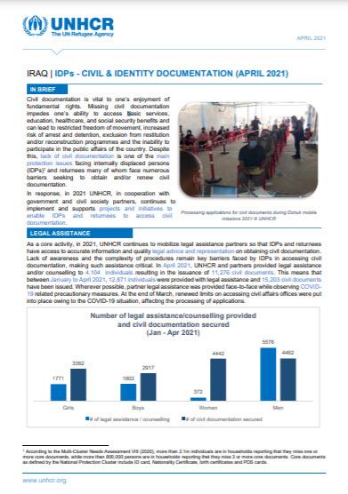 Iraq | IDPs - Civil & Identity Documentation (April 2021)