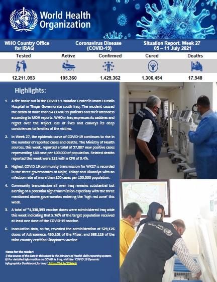 Iraq: Coronavirus Disease 2021 (COVID-19) - Weekly Situation Report , (Week 27) (05 - 11 July)| WHO
