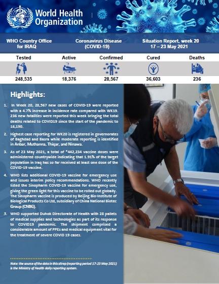 مرض فيروس كورونا (كوفيد 19) | تقرير الحالة الأسبوعي (الاسبوع 20 ): 17 - 23 مايو/ايار | منظمة الصحة العالمية